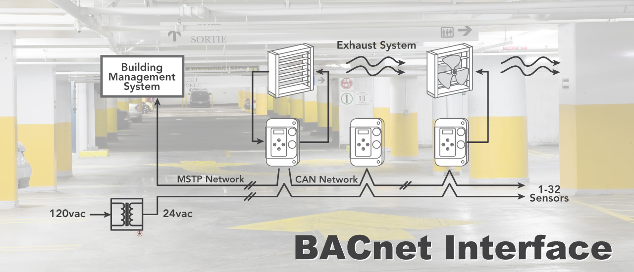 BacNET Interface